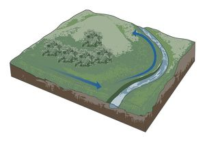 Digital illustration of using handrailing navigation to follow route of river
